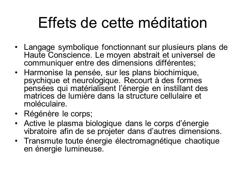 Effets de cette méditation
