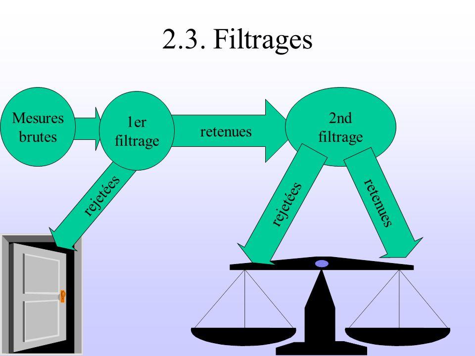 2.3. Filtrages Mesures brutes 2nd filtrage 1er filtrage retenues