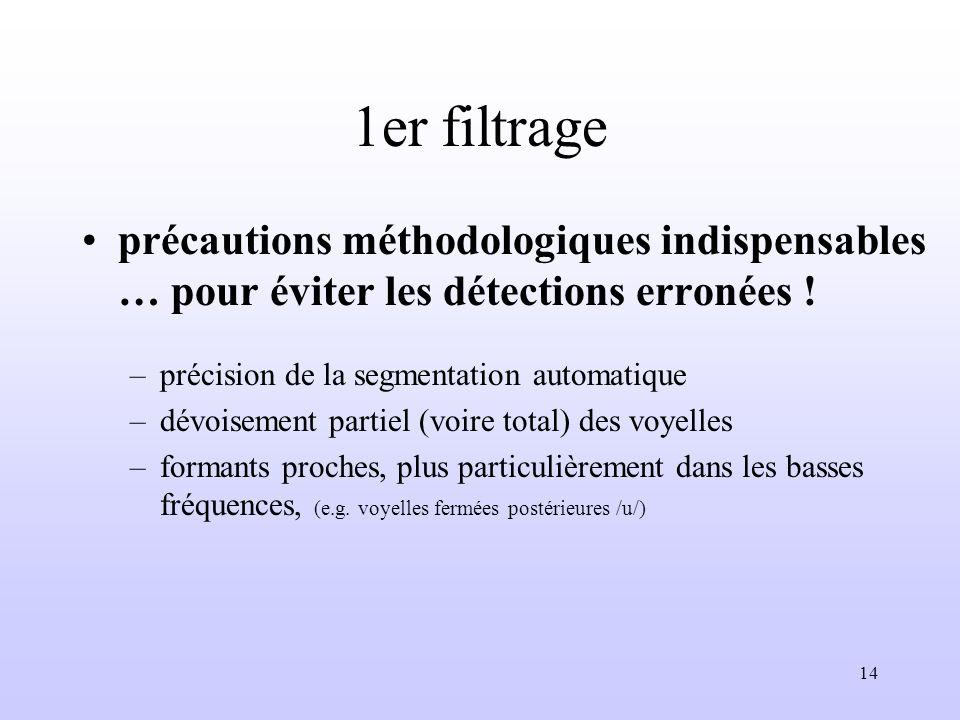 1er filtrage précautions méthodologiques indispensables … pour éviter les détections erronées ! précision de la segmentation automatique.