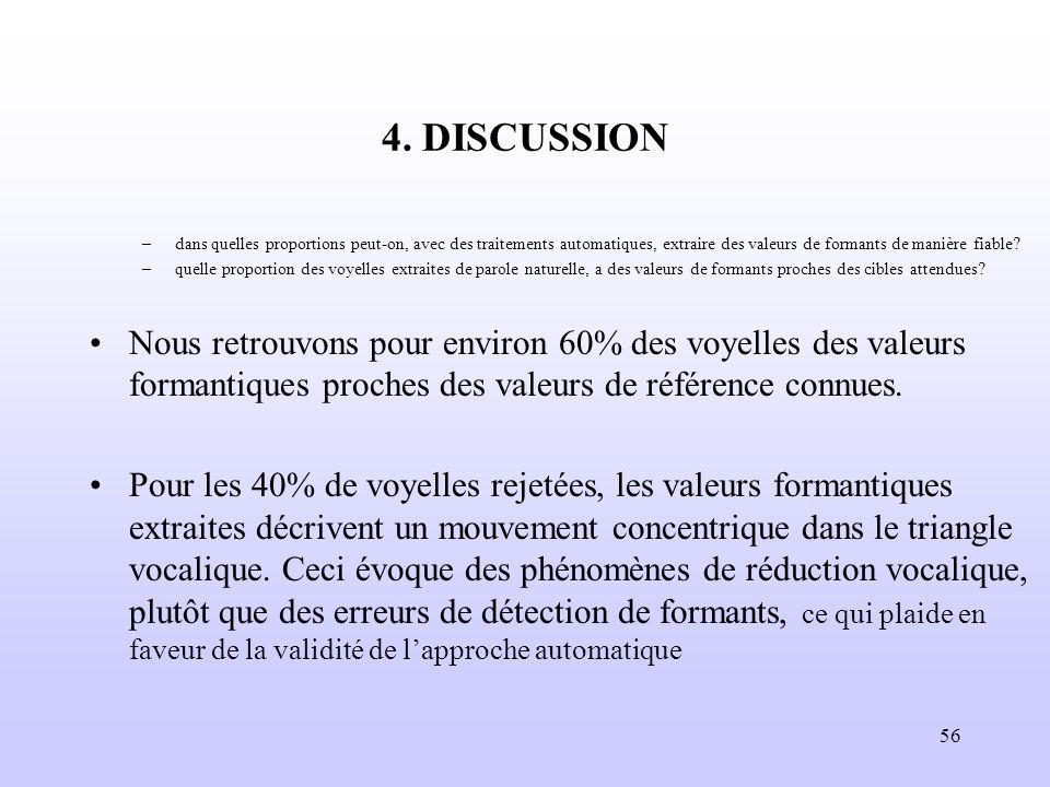 4. DISCUSSION dans quelles proportions peut-on, avec des traitements automatiques, extraire des valeurs de formants de manière fiable