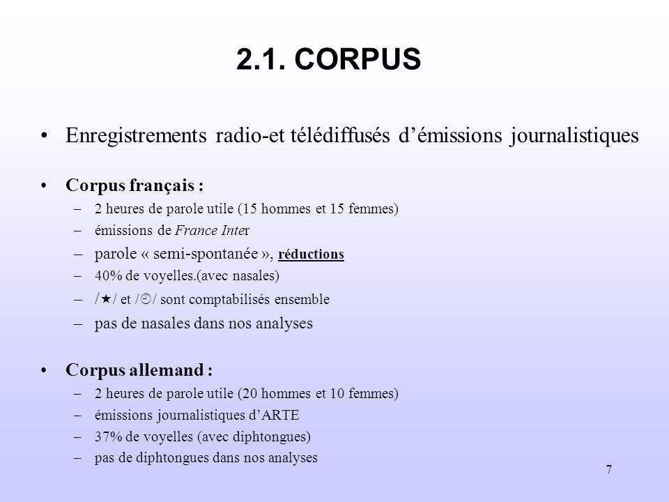 2.1. CORPUS Enregistrements radio-et télédiffusés d'émissions journalistiques. Corpus français : 2 heures de parole utile (15 hommes et 15 femmes)