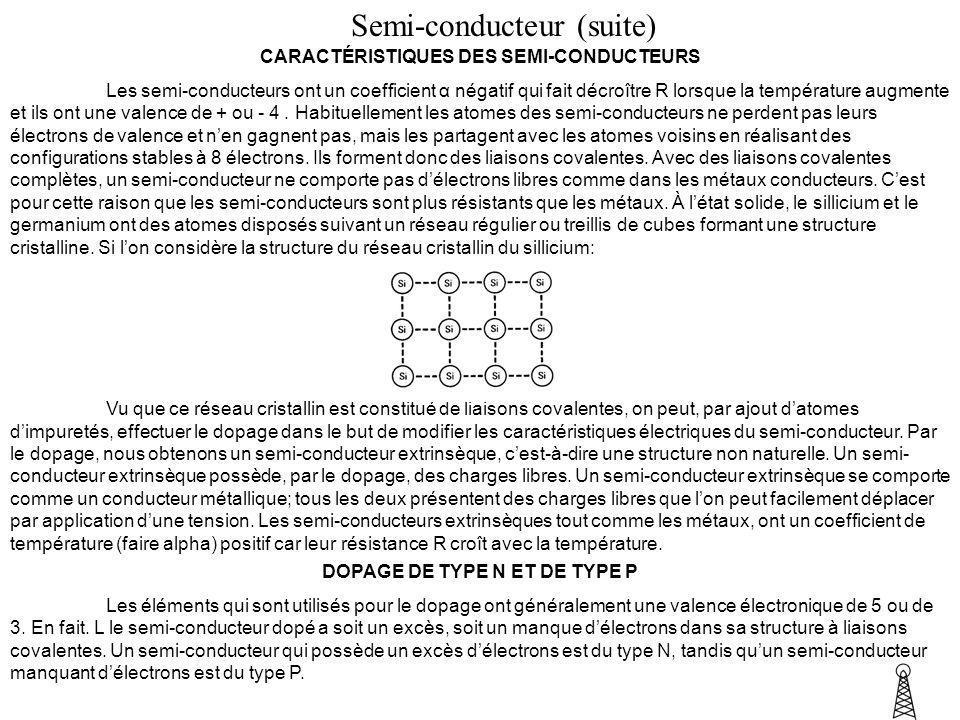 CARACTÉRISTIQUES DES SEMI-CONDUCTEURS DOPAGE DE TYPE N ET DE TYPE P