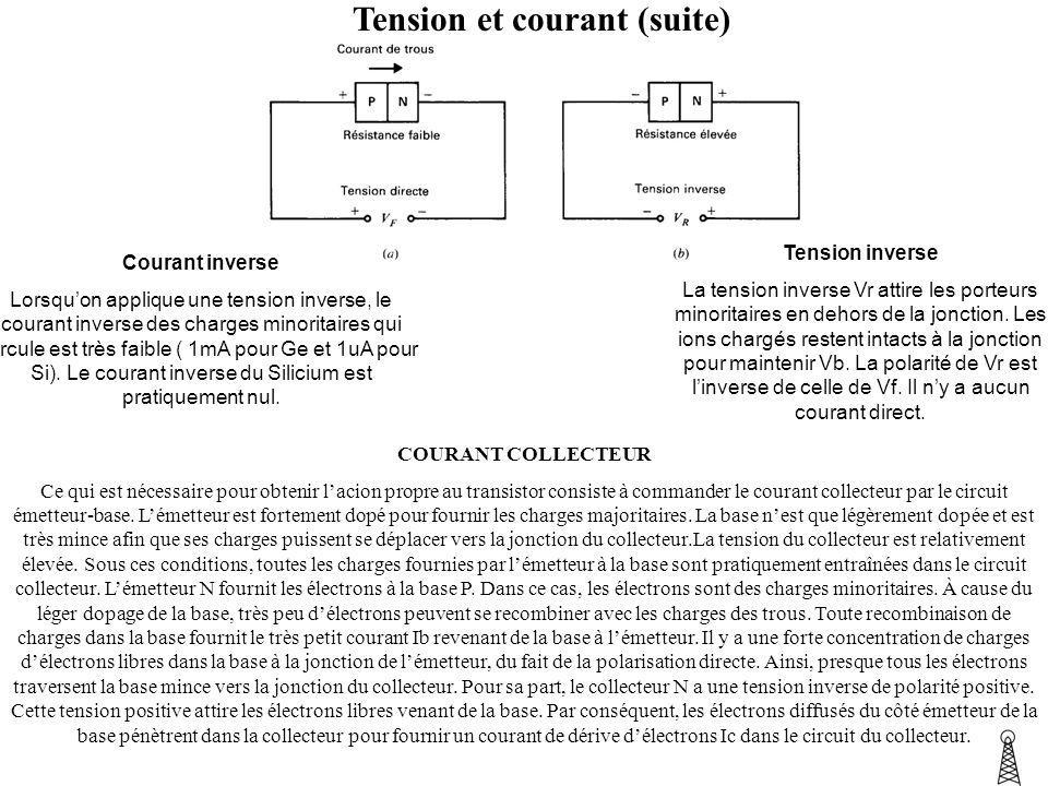 Tension et courant (suite)