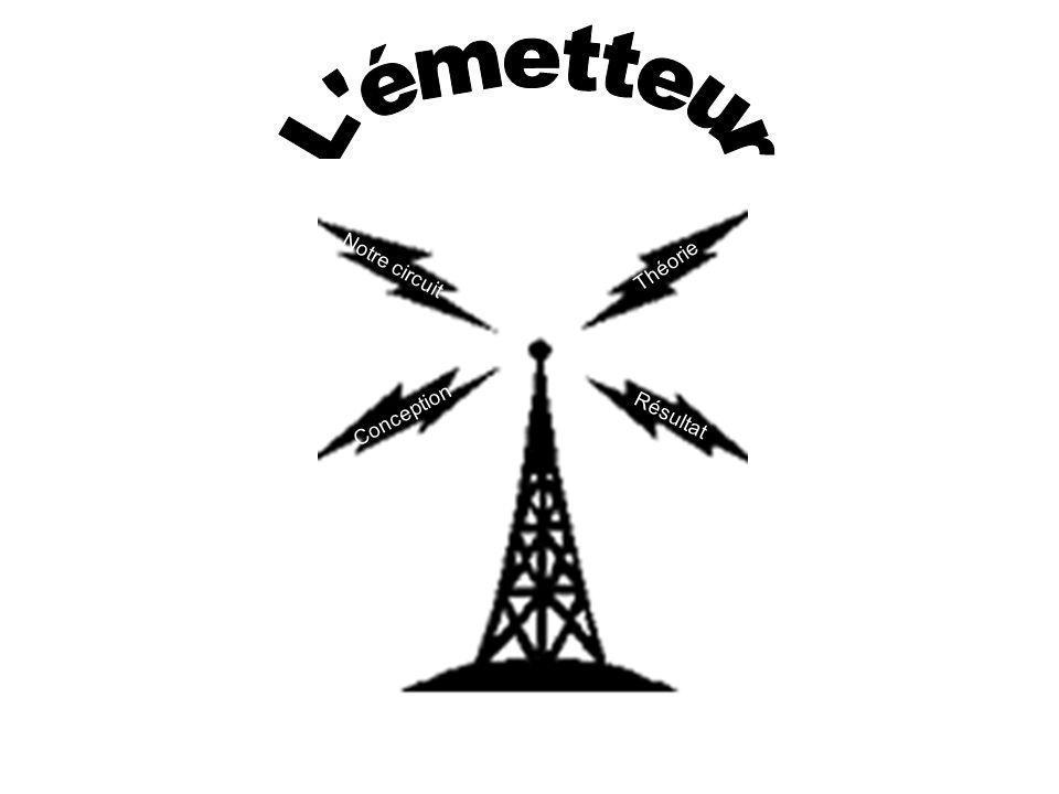 L émetteur Notre circuit Théorie Conception Résultat