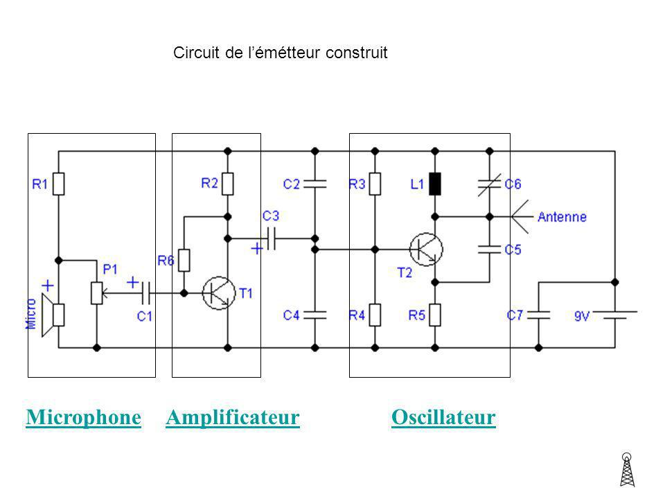 Microphone Amplificateur Oscillateur