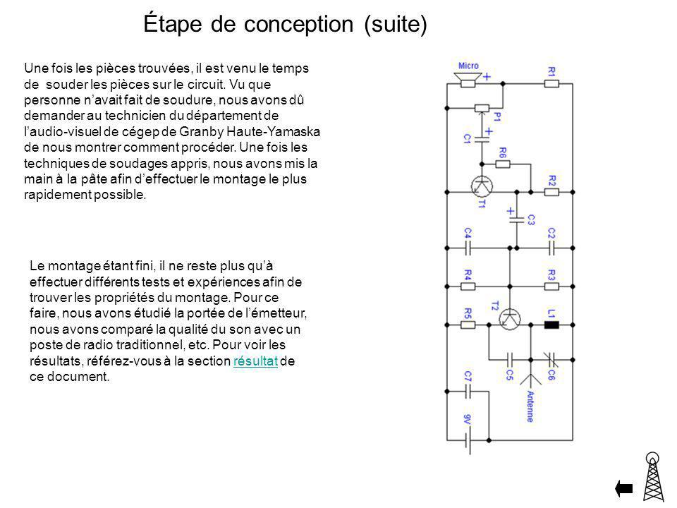 Étape de conception (suite)