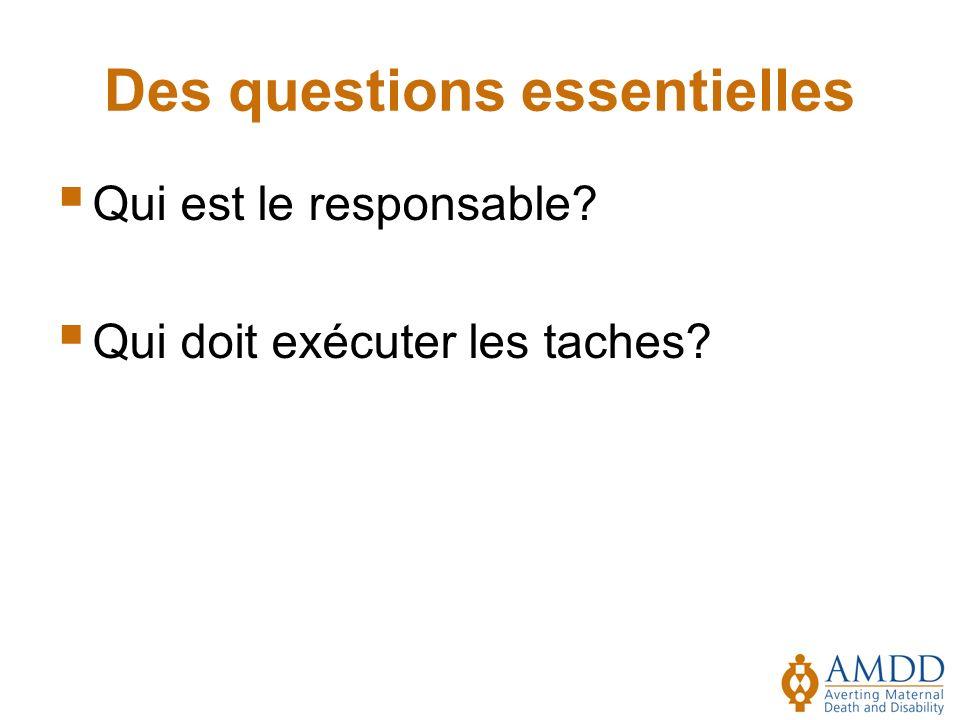 Des questions essentielles