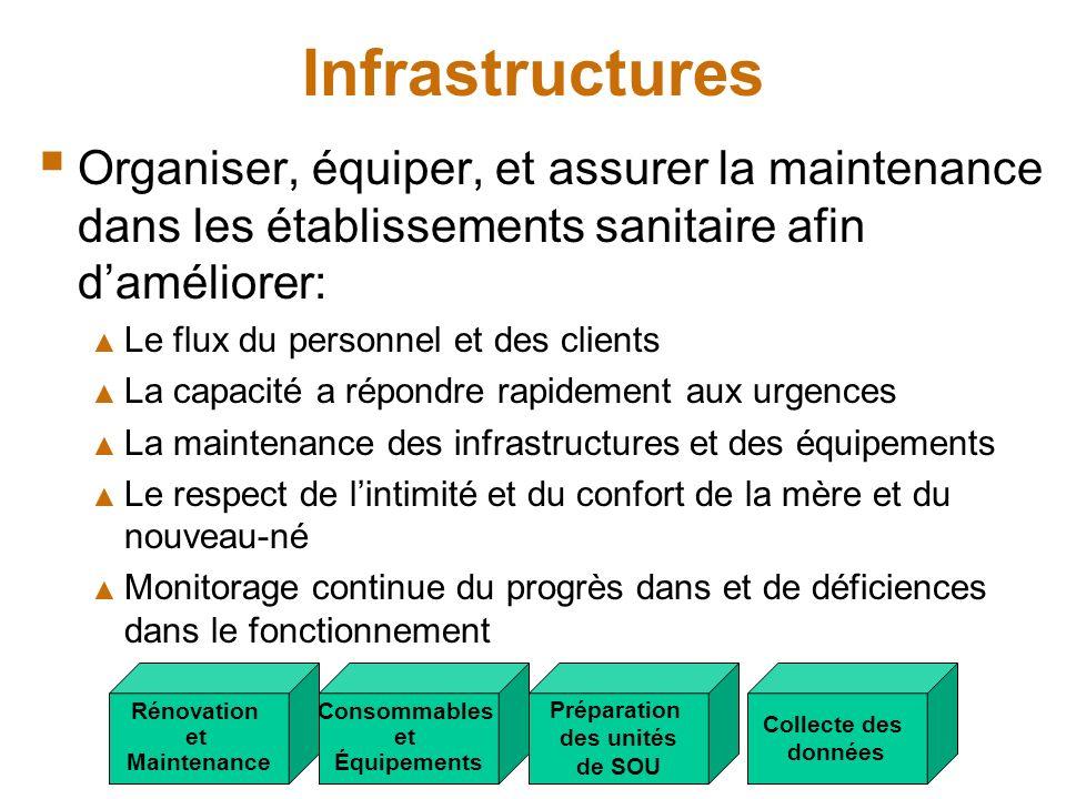 Infrastructures Organiser, équiper, et assurer la maintenance dans les établissements sanitaire afin d'améliorer: