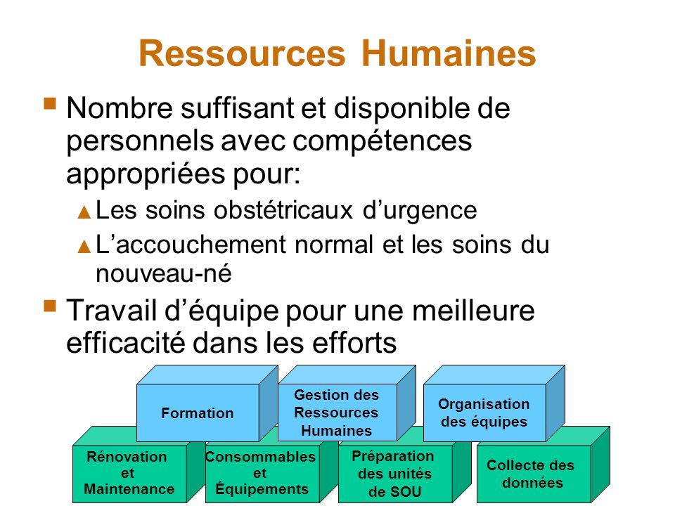 Ressources Humaines Nombre suffisant et disponible de personnels avec compétences appropriées pour: