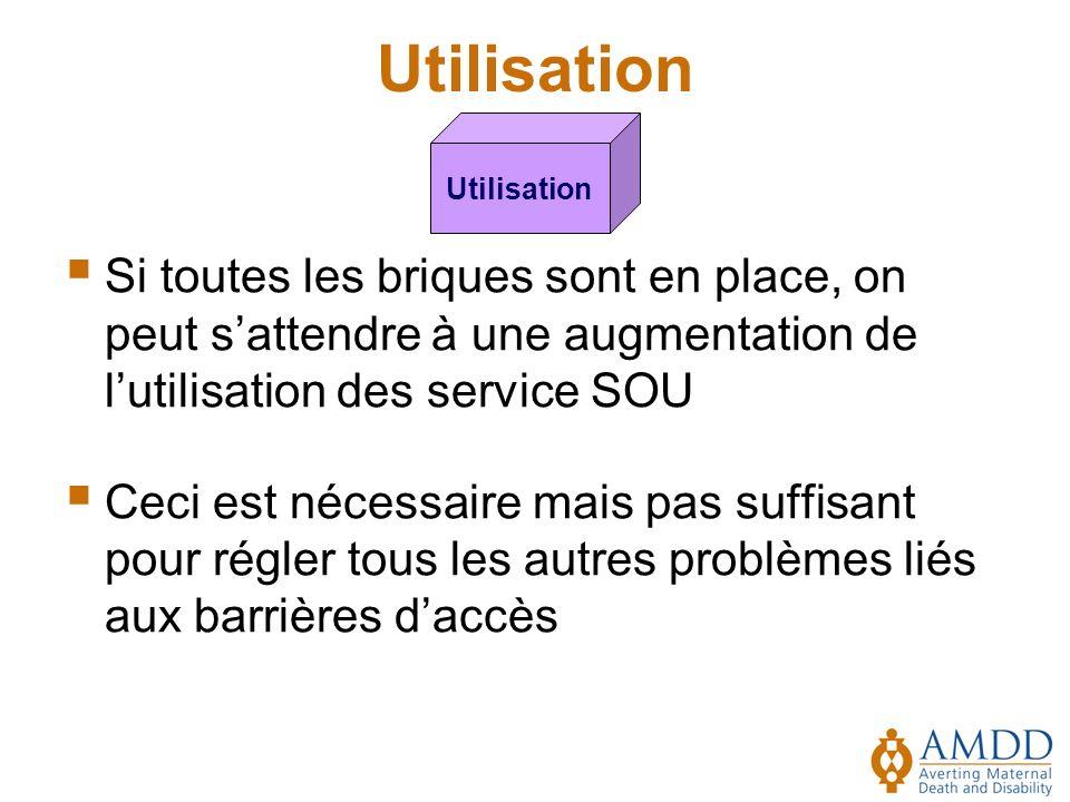 Utilisation Utilisation. Si toutes les briques sont en place, on peut s'attendre à une augmentation de l'utilisation des service SOU.