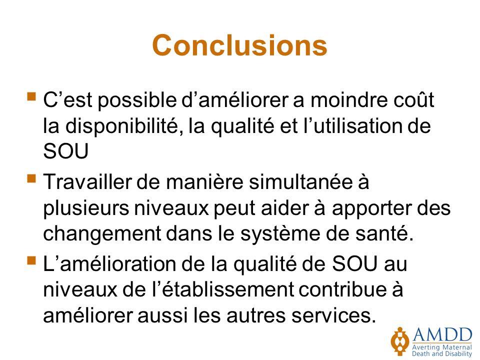 Conclusions C'est possible d'améliorer a moindre coût la disponibilité, la qualité et l'utilisation de SOU.