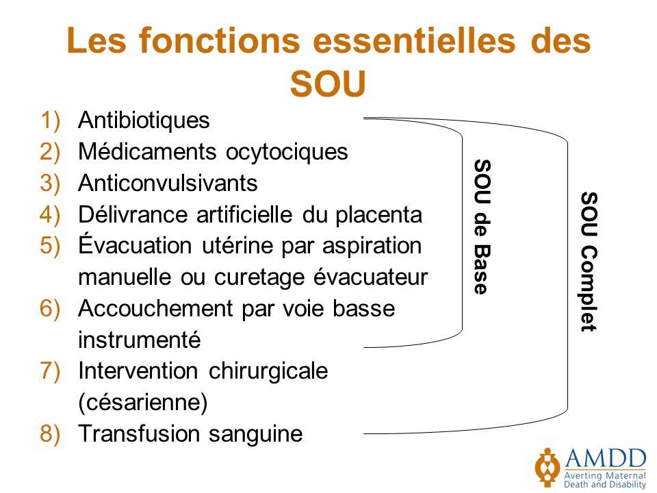 Les fonctions essentielles des SOU