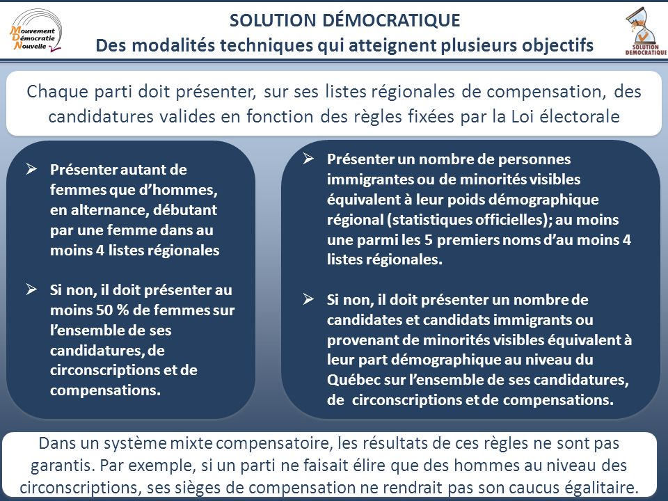 SOLUTION DÉMOCRATIQUE
