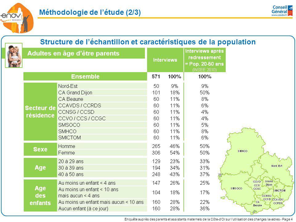 Structure de l'échantillon et caractéristiques de la population