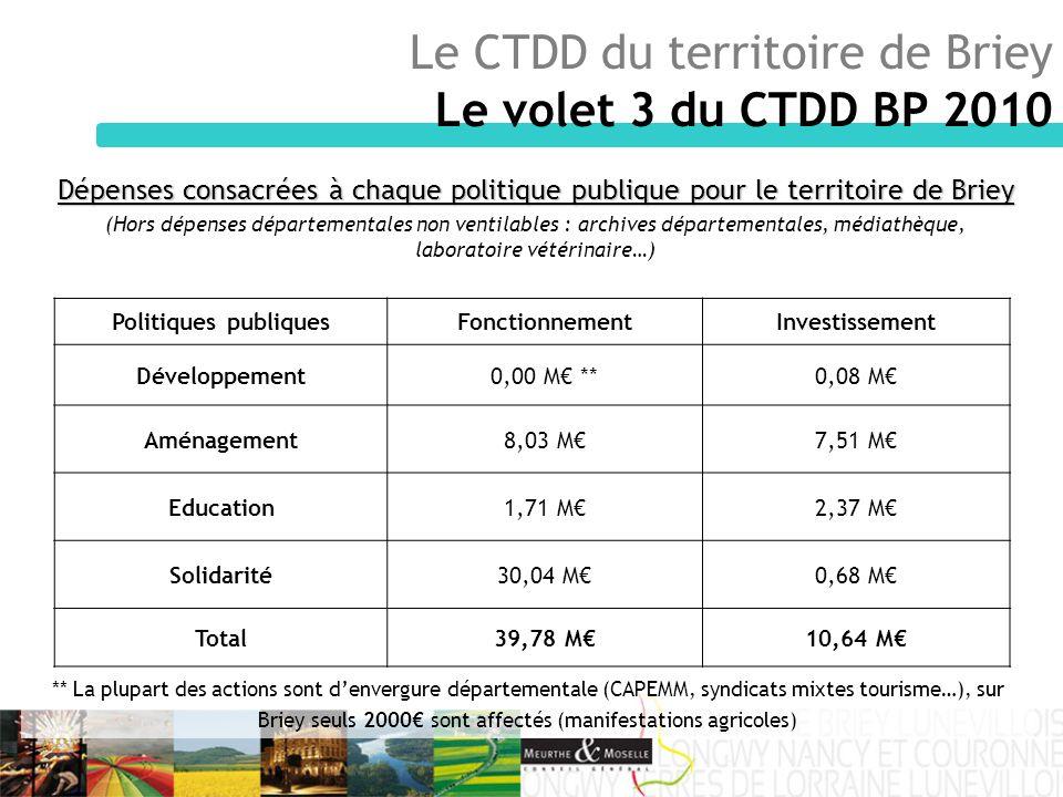 Le CTDD du territoire de Briey Le volet 3 du CTDD BP 2010