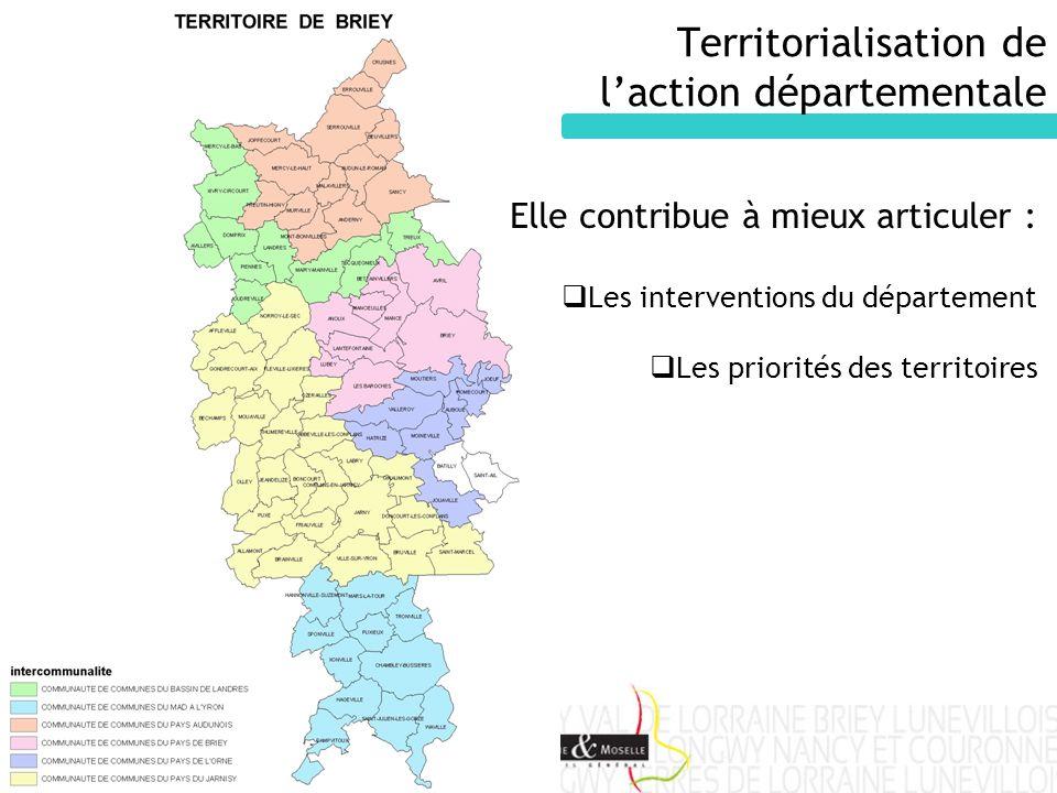 Territorialisation de l'action départementale