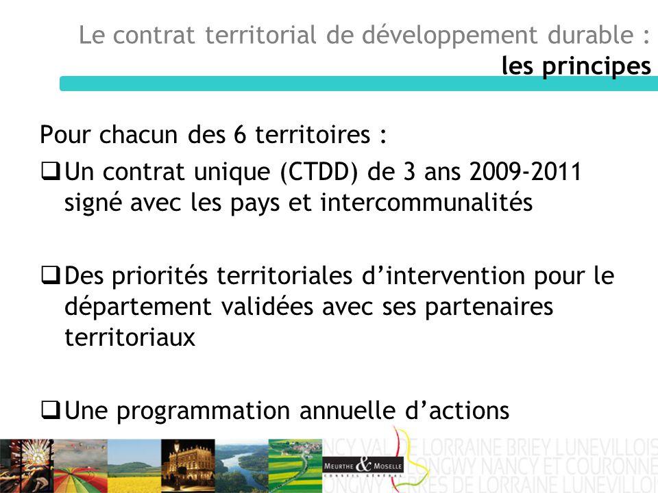 Le contrat territorial de développement durable : les principes