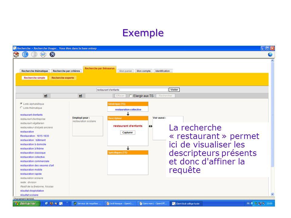 Exemple La recherche « restaurant » permet ici de visualiser les descripteurs présents et donc d affiner la requête.