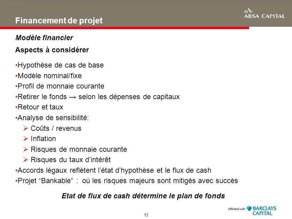 Etat de flux de cash détermine le plan de fonds