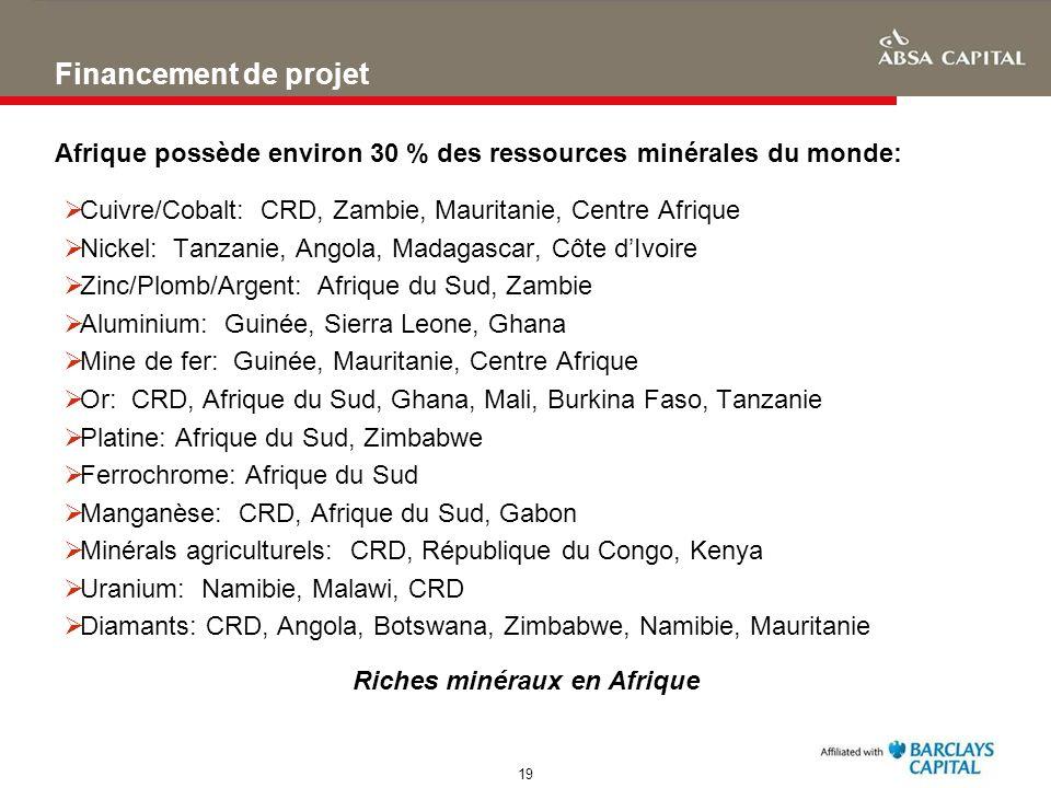 Riches minéraux en Afrique