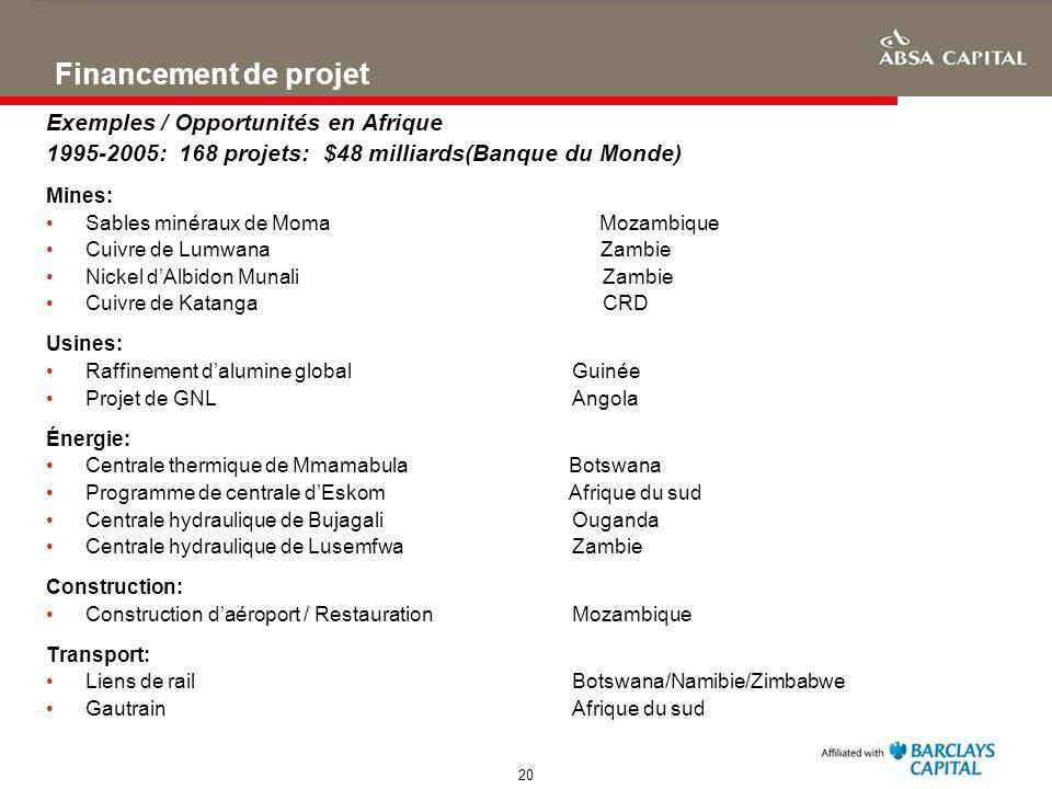 Financement de projet Exemples / Opportunités en Afrique