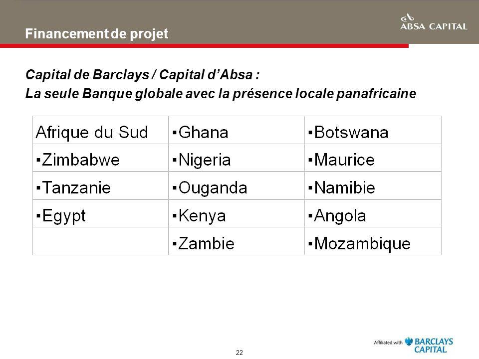 Financement de projet Capital de Barclays / Capital d'Absa : La seule Banque globale avec la présence locale panafricaine.