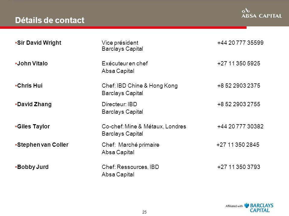 Détails de contact Sir David Wright Vice président +44 20 777 35599 Barclays Capital. John Vitalo Exécuteur en chef +27 11 350 5925.