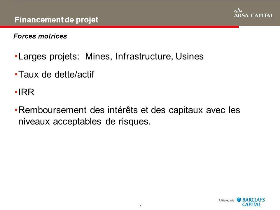 Larges projets: Mines, Infrastructure, Usines Taux de dette/actif IRR