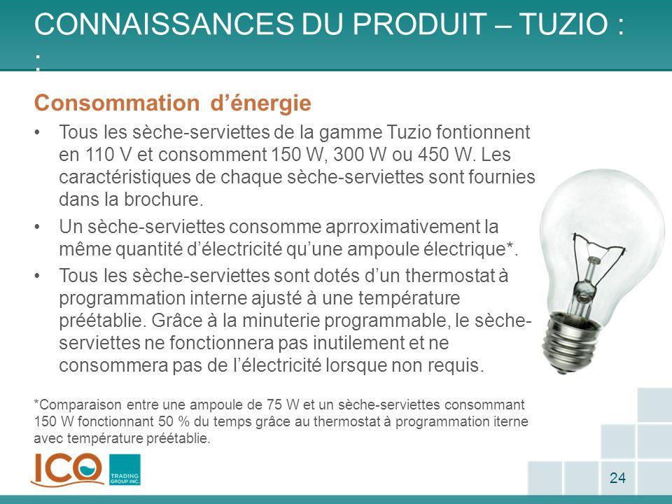 Connaissances du produit – Tuzio :