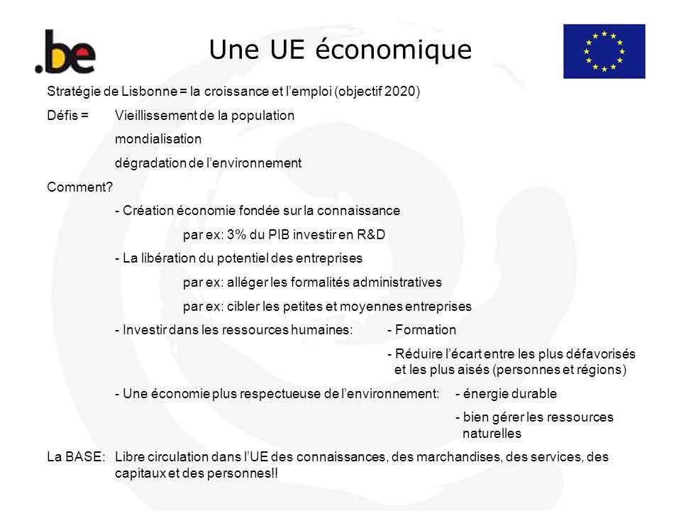 Une UE économique Stratégie de Lisbonne = la croissance et l'emploi (objectif 2020) Défis = Vieillissement de la population.
