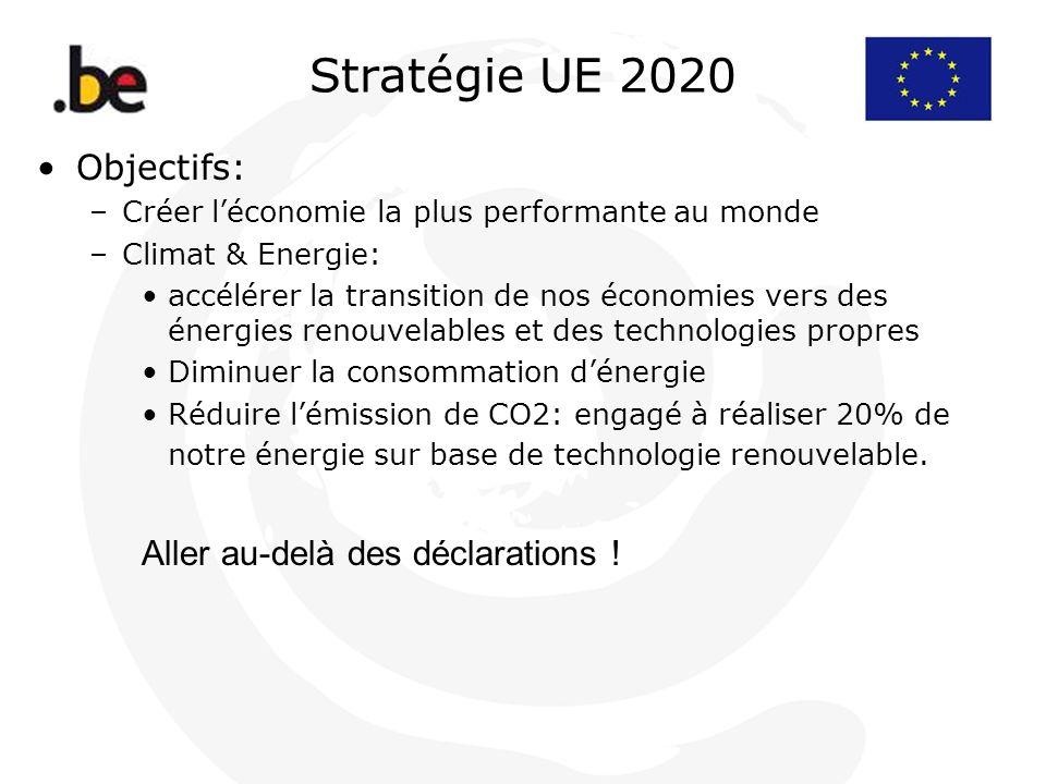 Stratégie UE 2020 Objectifs: Aller au-delà des déclarations !