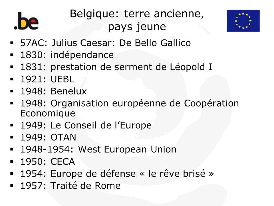 Belgique: terre ancienne, pays jeune