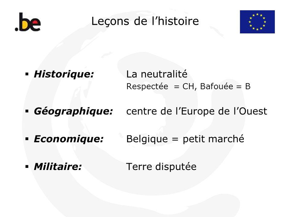 Leçons de l'histoire Historique: La neutralité