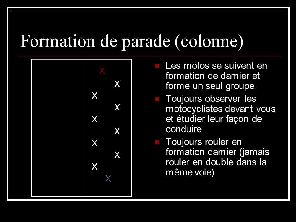 Formation de parade (colonne)