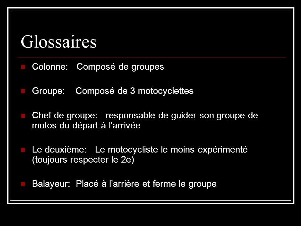 Glossaires Colonne: Composé de groupes