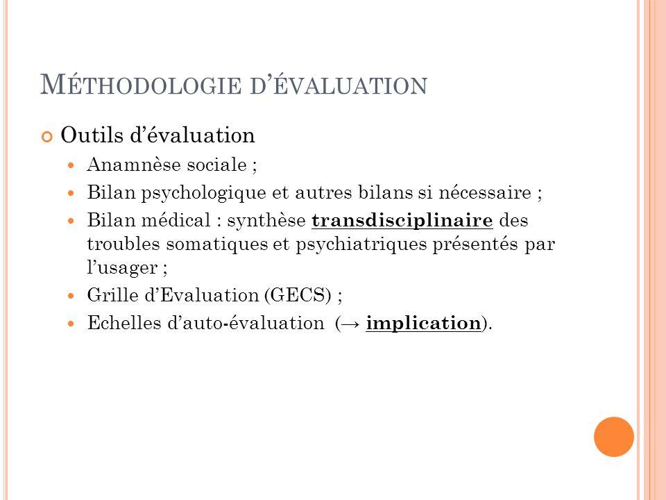 Méthodologie d'évaluation