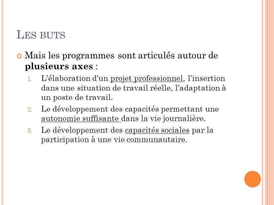 Les buts Mais les programmes sont articulés autour de plusieurs axes :