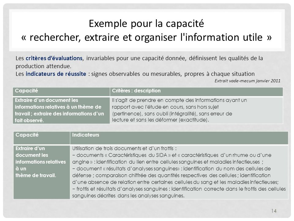 Exemple pour la capacité « rechercher, extraire et organiser l information utile »