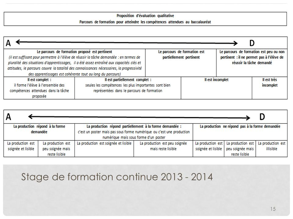 Stage de formation continue 2013 - 2014