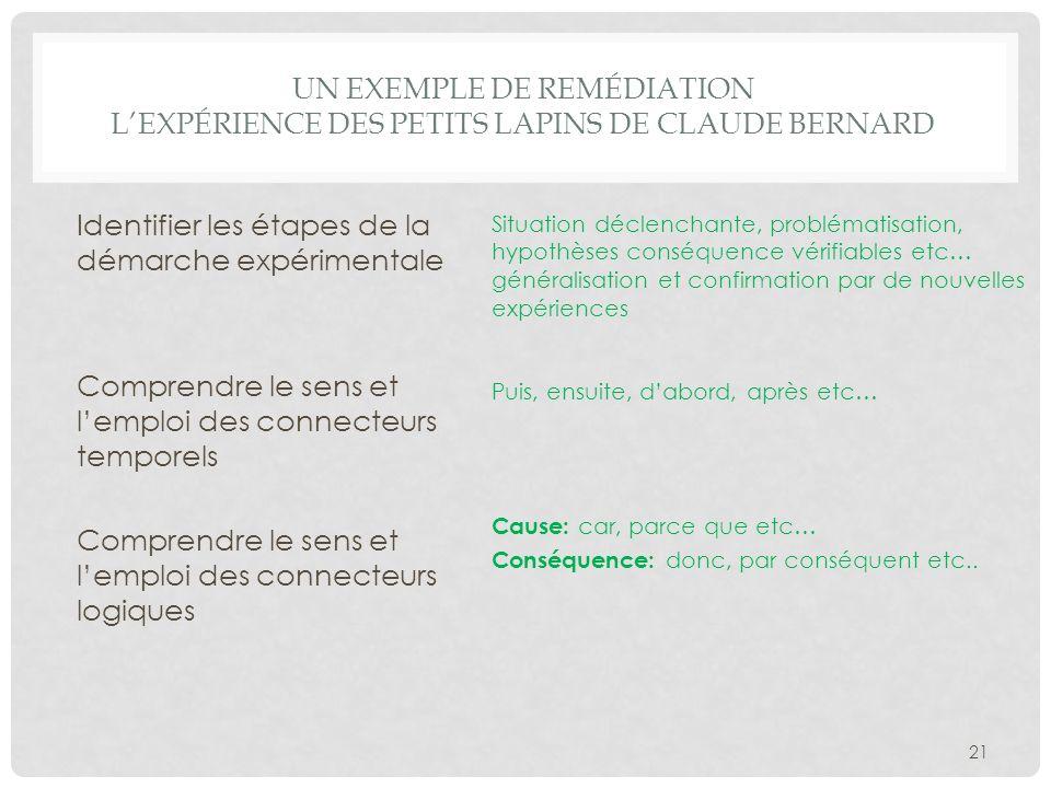 Un exemple de remédiation l'expérience des petits lapins de Claude Bernard