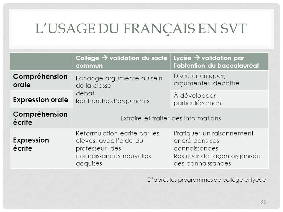 L'usage du français en SVT