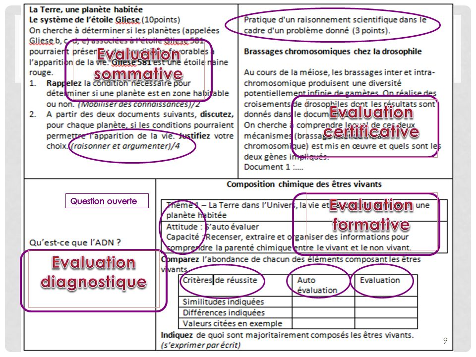 Evaluation sommative Evaluation certificative Evaluation formative