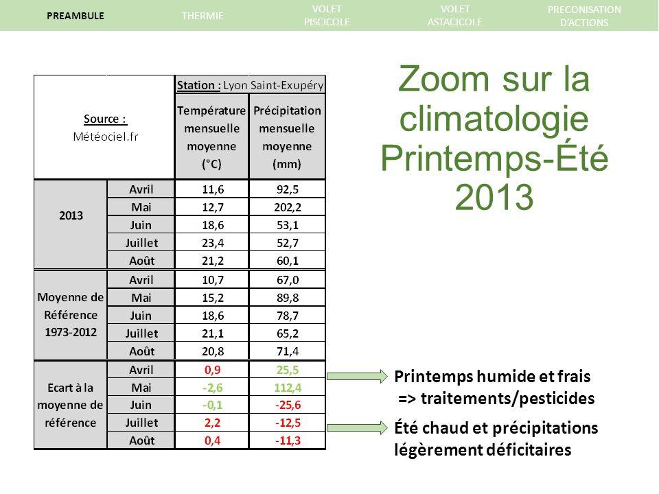 Zoom sur la climatologie Printemps-Été 2013