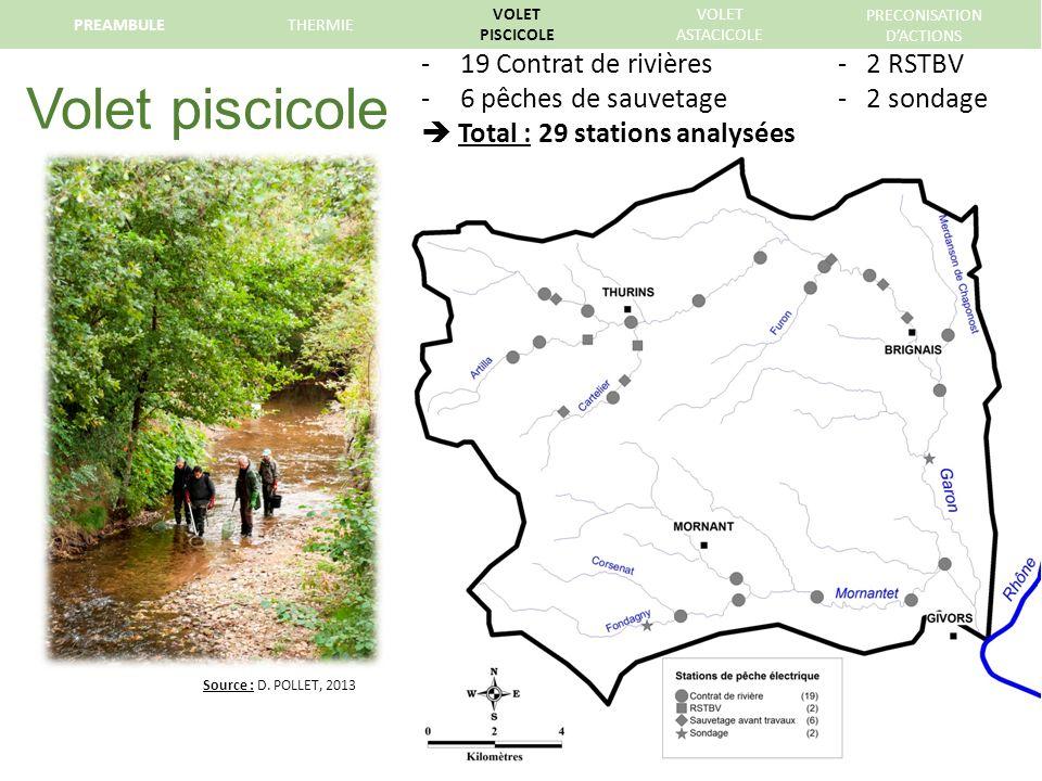 Volet piscicole 19 Contrat de rivières - 2 RSTBV