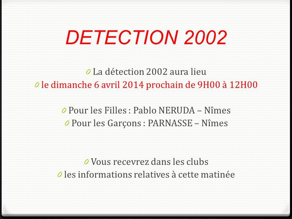 DETECTION 2002 La détection 2002 aura lieu