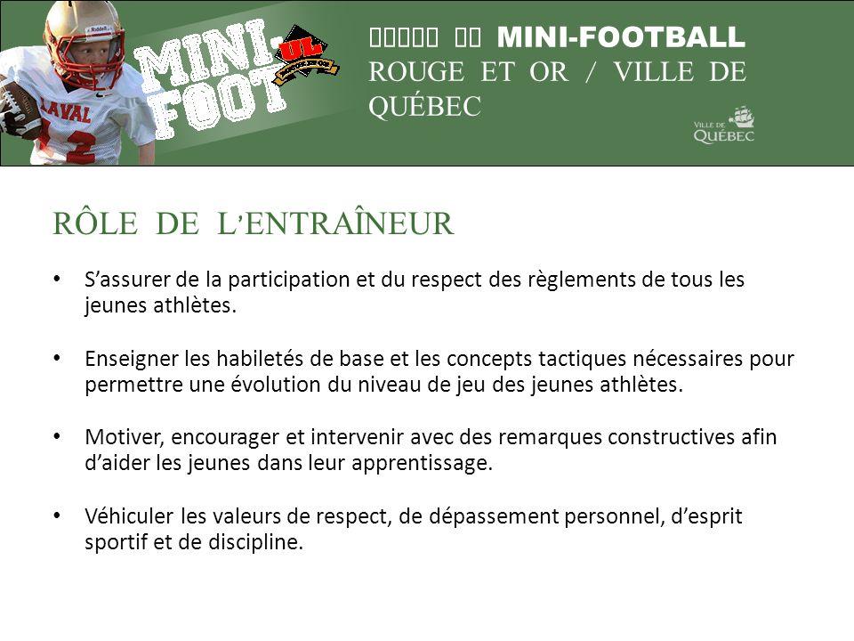 RÔLE DE L'ENTRAÎNEUR S'assurer de la participation et du respect des règlements de tous les jeunes athlètes.