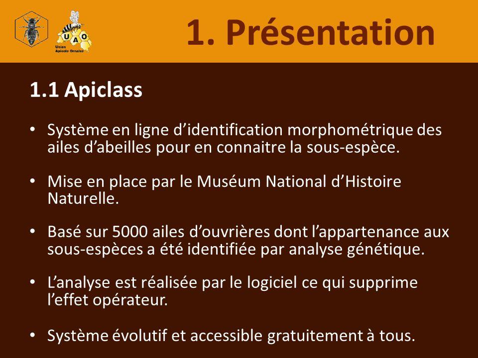 1. Présentation 1.1 Apiclass