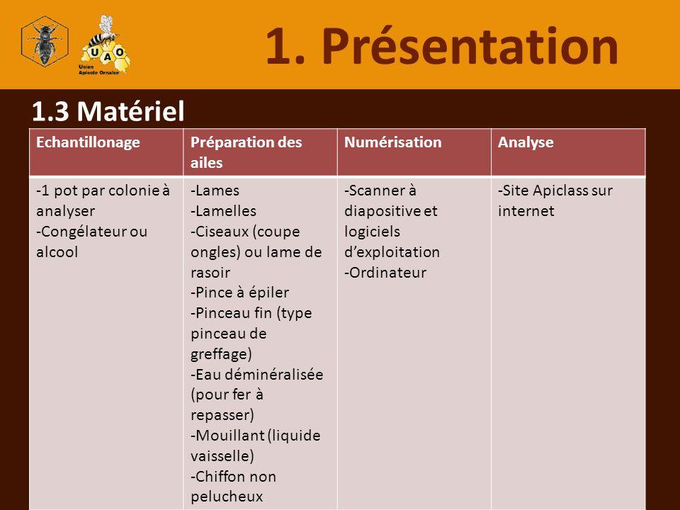 1. Présentation 1.3 Matériel Echantillonage Préparation des ailes
