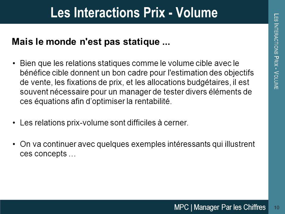 Les Interactions Prix - Volume
