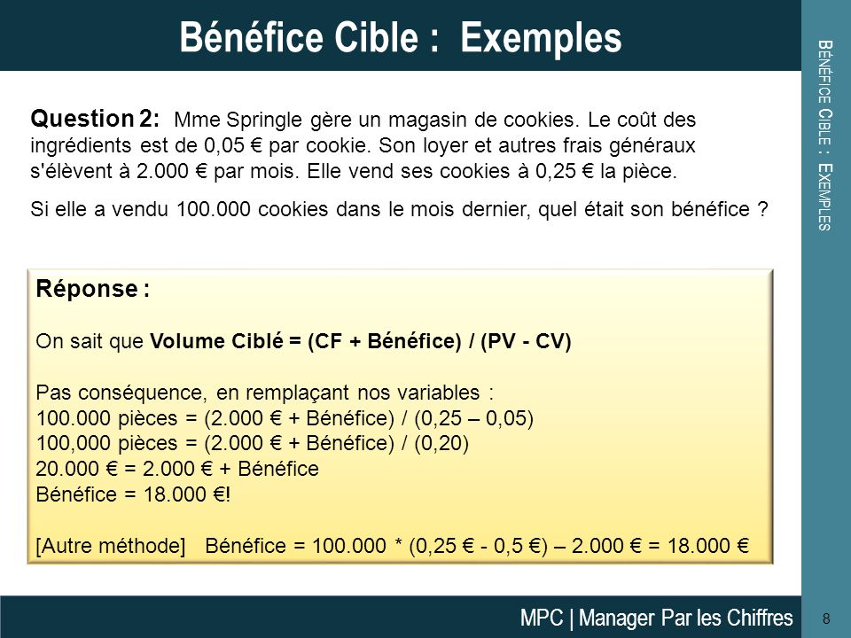 Bénéfice Cible : Exemples